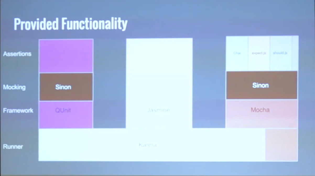 mocha test framework